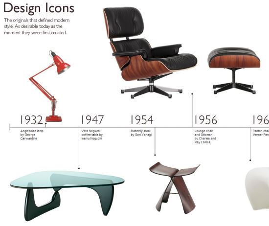 John Lewis Design Icons